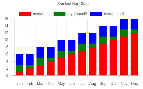 stacked_bar_chart