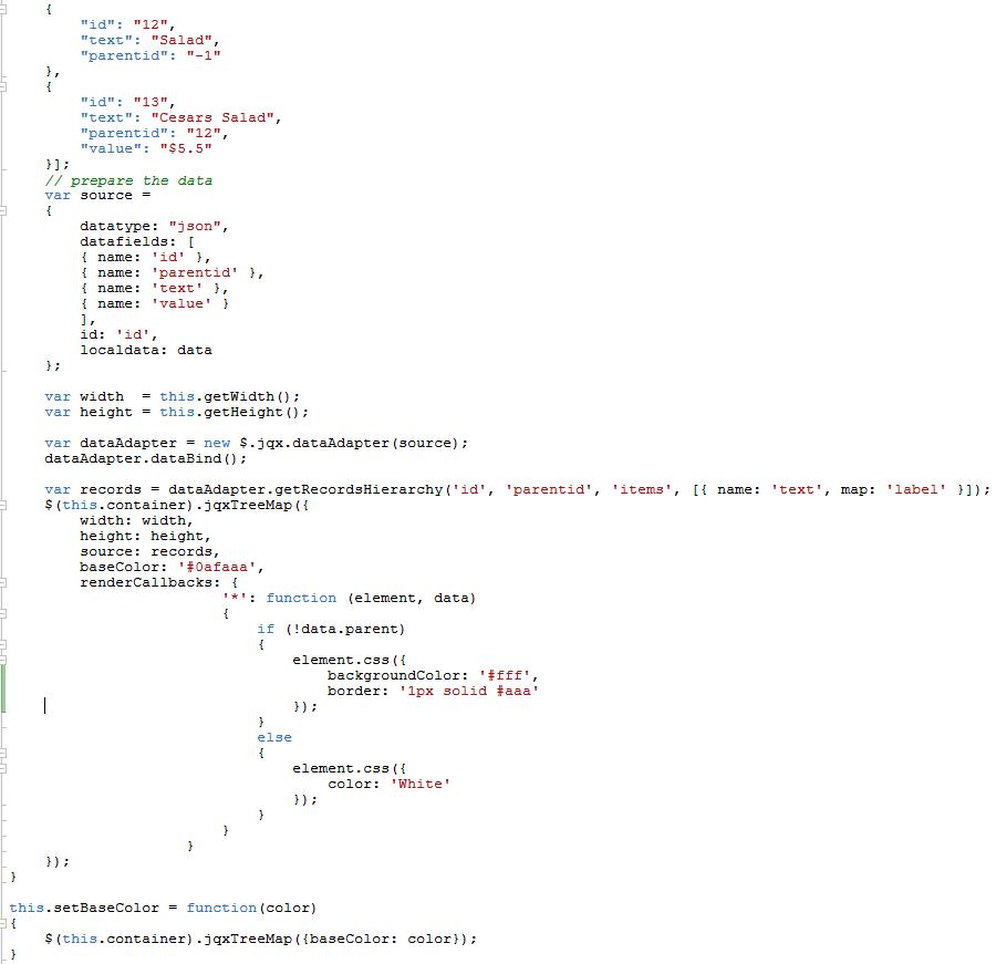 init_treemap_excerpt